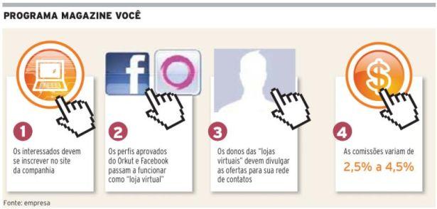 programa-magazine-luiza-e-você-televendas_final