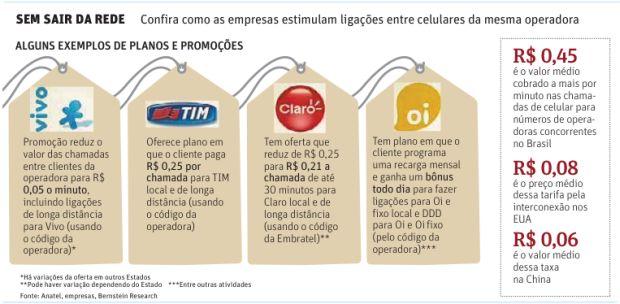 venda-de-chip-para-celulares-dispara-blog-televenda-e-cobranca_oficial