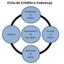 Figura-Ciclo-Credito-Cobrança-Etapas-Panorama-Geral-com-foco-em-risco-Blog-Televendas-e-Cobrança