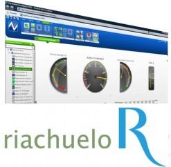 Software indica com precisão onde Riachuelo deve abrir suas lojas