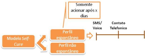 Cobrança-em-Call-Center-Rentabilidade-empresa-Satisfacao-cliente-blog-televendas-e-cobranca-1