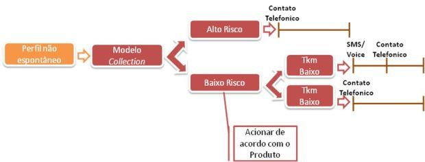Cobrança-em-Call-Center-Rentabilidade-empresa-Satisfacao-cliente-blog-televendas-e-cobranca-2