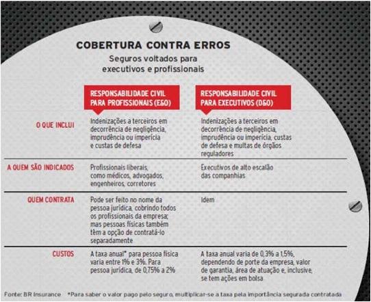 Criado-seguro-que-protege-empresa-contra-deslizes-dos-executivos-televendas-cobranca-interna-2