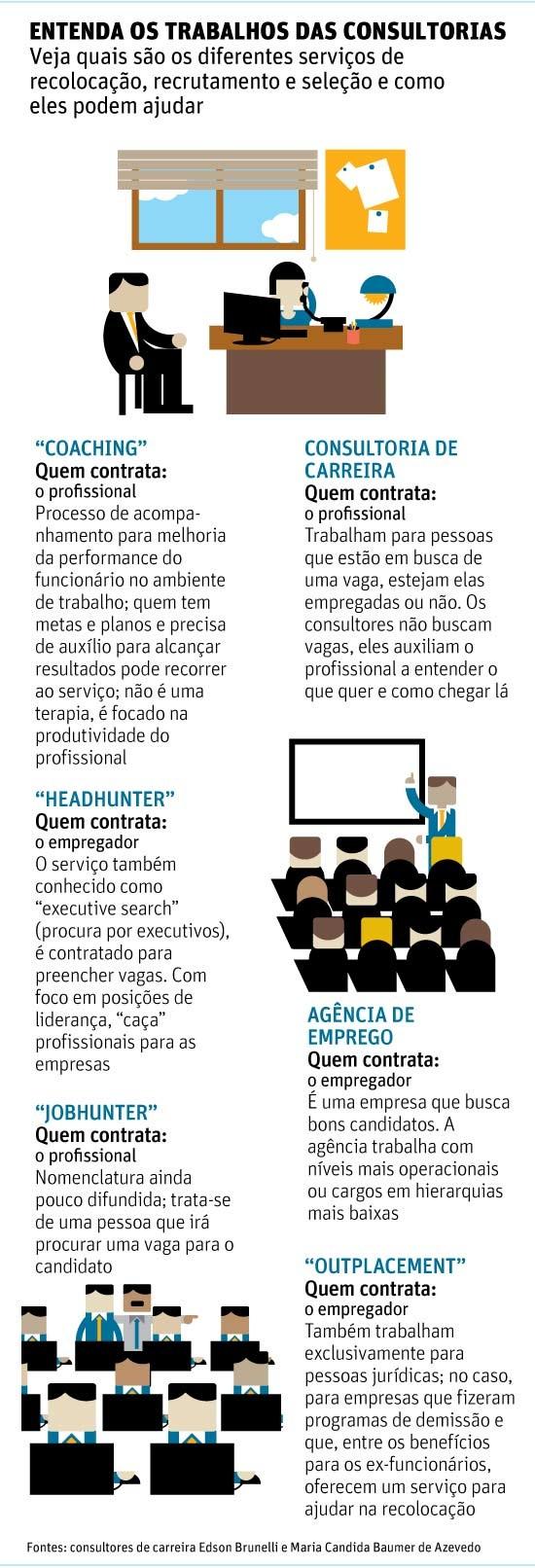 Como-os-consultores-ajudam-profissionais-a-mudar-o-foco-da-carreira-televendas-cobranca-interna-3