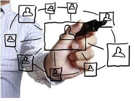 Redes-sociais-alguem-nao-usa-televendas-cobranca