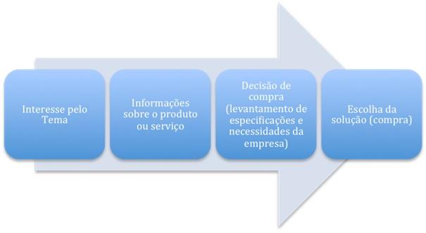 Como-transformar-seus-leads-em-clientes-televendas-cobranca-interna