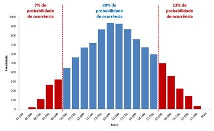 Ferramentas-estatisticas-para-tomada-de-decisao-no-call-center-parte-ii-por-daniel-freire-televendas-cobranca-interna-5