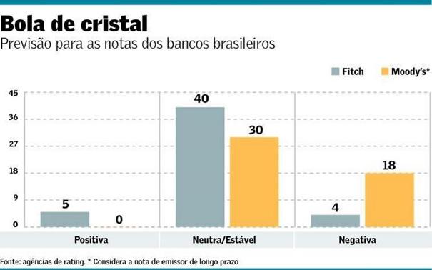 Risco-de-credito-de-bancos-piora-em-2015-televendas-cobranca-interna-1