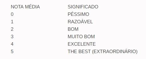 Blog-televendas-e-cobranca-e-cms-lancam-premio-de-credito-cobranca-e-contact-center-televendas-cobranca-interna-2