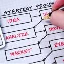 5-erros-comuns-ao-elaborar-o-planejamento-estrategico-comercial-televendas-cobranca