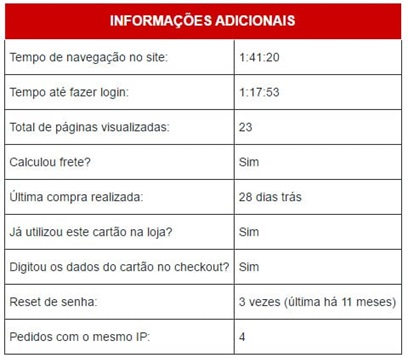 Analise-de-risco-em-tempo-real-como-evitar-fraudes-sem-prejudicar-o-bom-cliente-televendas-cobranca-interna-2