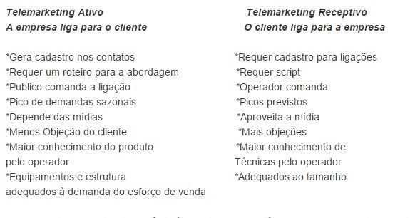 Telemarketing-a-empresa-na-casa-do-cliente-televendas-cobranca-interna-1