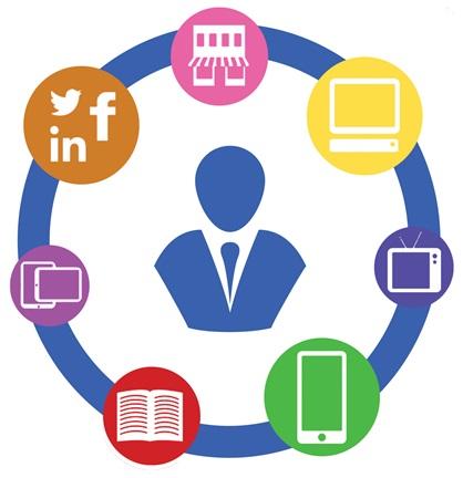 Como-os-conceitos-do-omni-channel-estao-mudando-o-comportamento-de-compra-dos-consumidores-televendas-cobranca