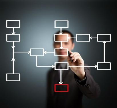Como-otimizar-seu-processo-de-vendas-televendas-cobranca