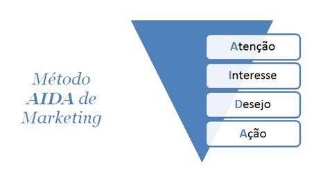 Jornada-do-consumidor-uma-analise-simples-e-direta-que-ajuda-a-aumentar-as-vendas-televendas-cobranca-interna-1