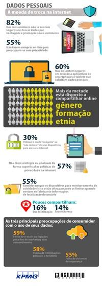 A-protecao-de-dados-feito-pelas-empresas-segundo-os-consumidores-televendas-cobranca-interna-1