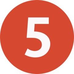5-perguntas-que-o-cliente-precisa-responder-mentalmente-antes-de-comprar-de-voce-televendas-cobranca