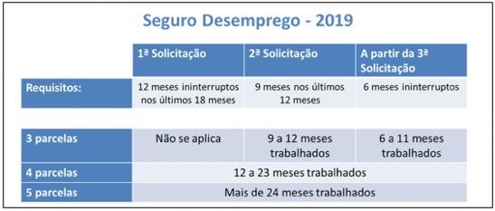 Devedor-desempregado-como-garantir-a-recuperacao-do-credito-televendas-cobranca-think-data-interna-1